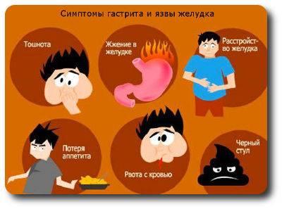 simptomy-gastrita-i-yazvy-1.jpg