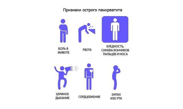 simptomy-pankreatita-u-zhenshhin-2.jpg