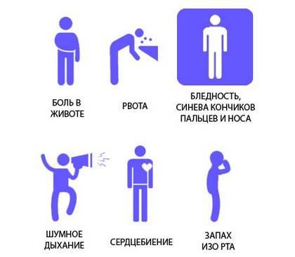 simptomy-ostrogo-pankreatita.jpg