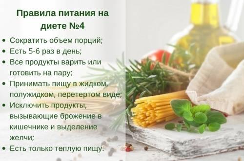 Dieta-4.jpg