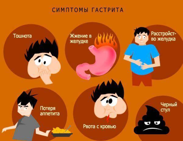 Osnovnye-simptomy-gastrita-600x464.jpg
