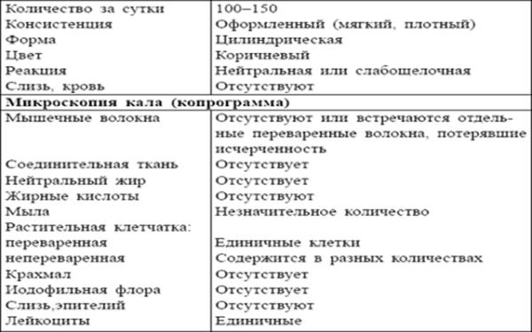Koprogramma.-Norma-600x375.png