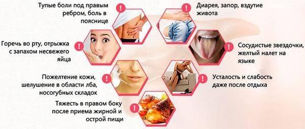 simptomy-zabolevaniy-pecheni.jpg