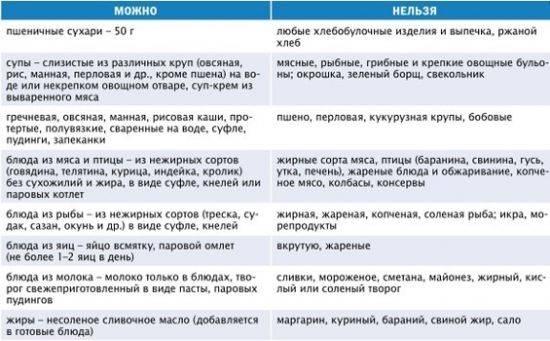 cirpechsk-zhivut-3-550x341.jpg