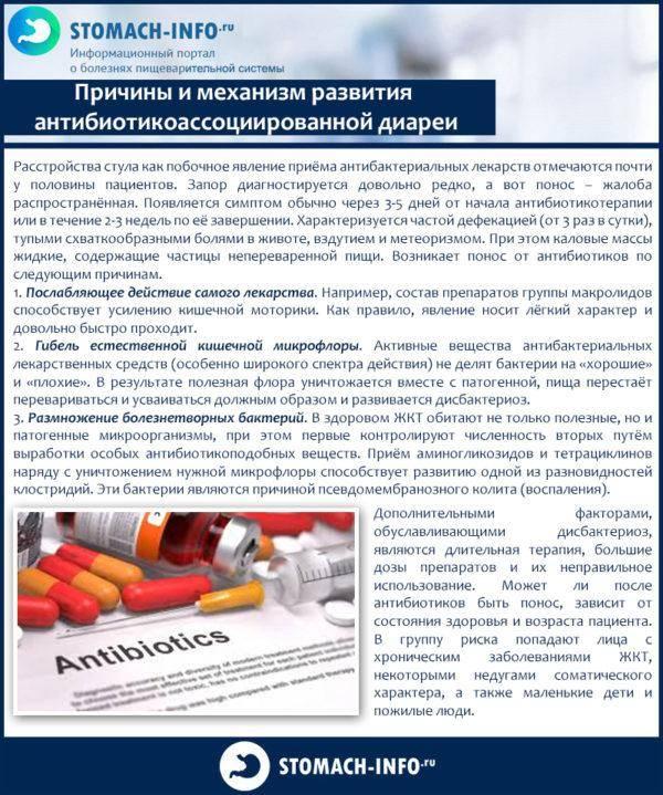 Prichinyi-i-mehanizm-razvitiya-antibiotikoassotsiirovannoy-diarei-600x719.jpg