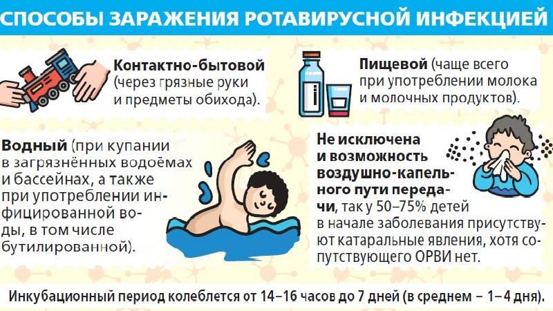 Kak-ne-zarazitsya-rotavirusom-8.jpg