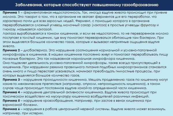 Zabolevaniya-kotorye-sposobstvuyut-povyshennomu-gazoobrazovaniyu-600x403.jpg