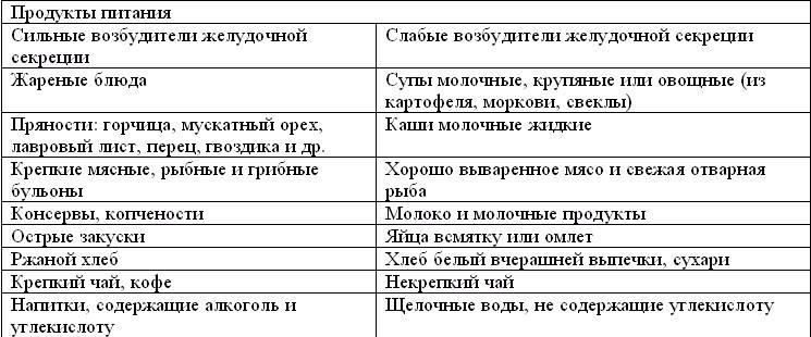 tablica-zdorovogo-pitaniya.jpg