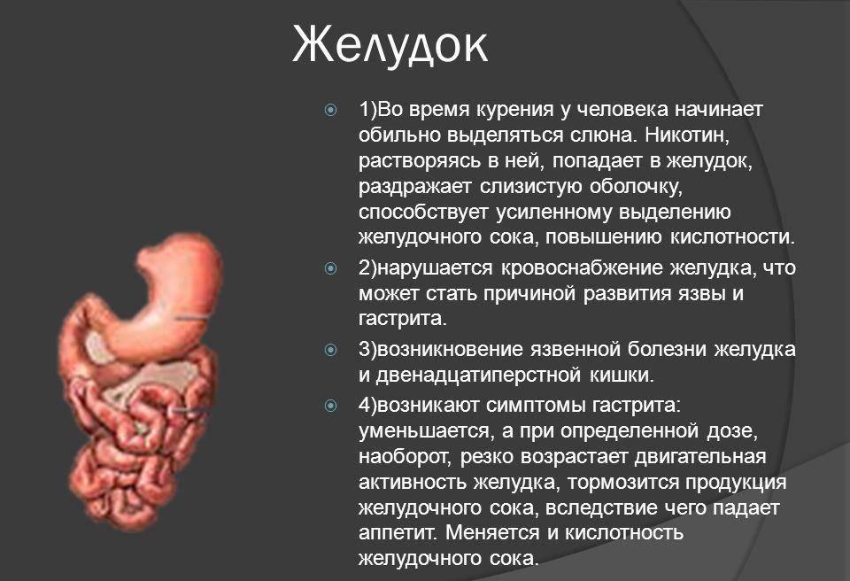 Желудок и курение