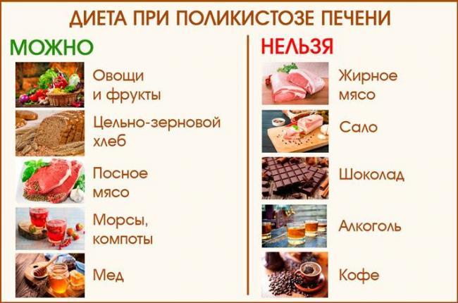 polikistoz-pecheni_27.jpg
