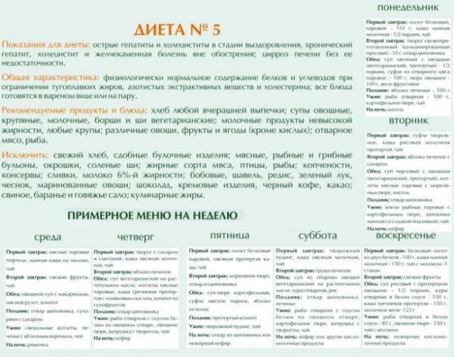 dieta-5.png