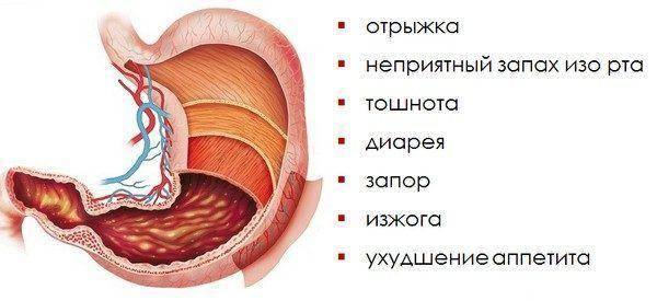 Simptomy-gastrita-600x275.jpg