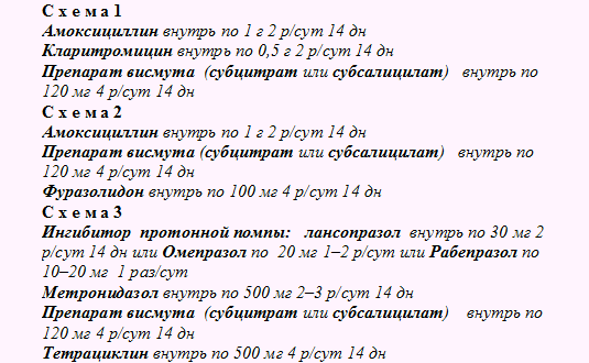 Skhemy-lecheniya-KHelikobakter-Pilori.png