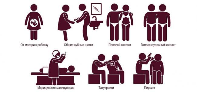 Пути-передачи-вируса-гепатита-С.png
