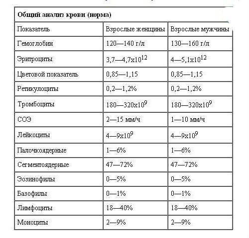 analizy-krvpankpokaz-4-500x479.jpg
