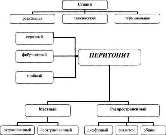 razryv-zhelpuzsimp-3-550x446.jpg