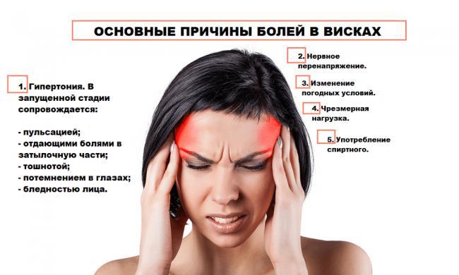 bol-v-viskax-i-toshnota-2.png