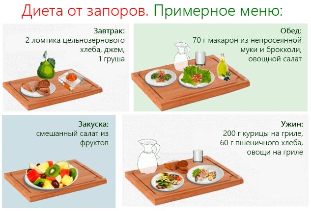 dieta-pri-zaporakh.png
