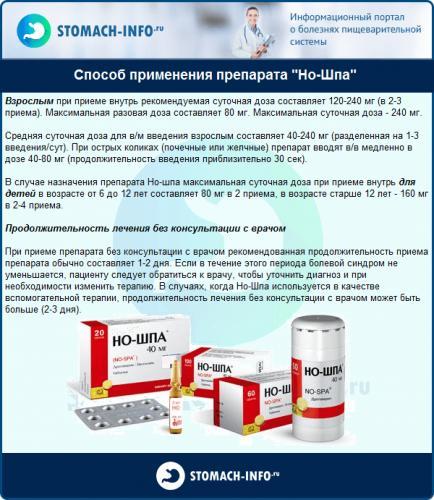 Sposob-primeneniya-preparata-No-SHpa-600x691.png