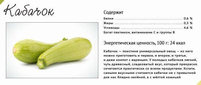 svoystva_kabachkov.jpg