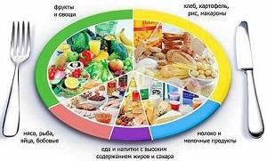 dieta-pri-pankreatite-i-lechenie-300x181.jpg