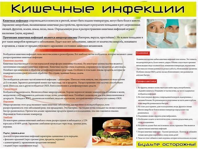 dolihosigma-kishechnika4.jpg
