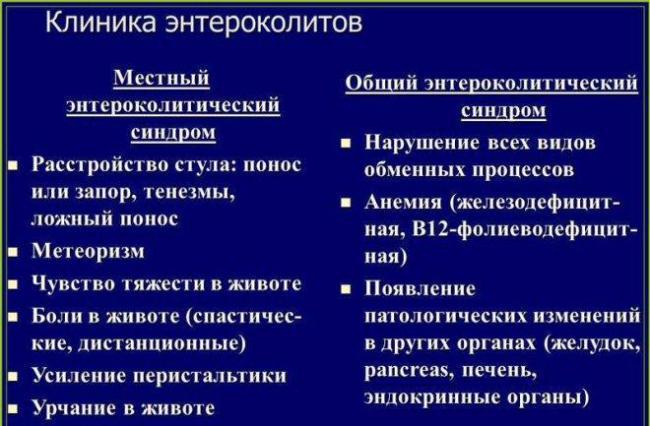 Enterokolit-v-hronicheskoj-forme.jpg