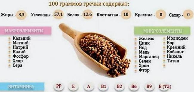 grechka-na-zavtrak-svojstva-i-recepty-prigotovleniya-7.jpg