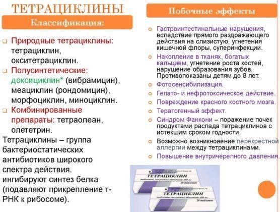 Tetratsikliny-pri-e1515501402979-556x420.jpg