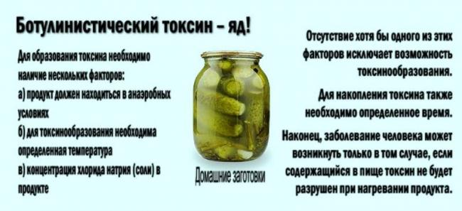 botulizm-v-ogurtsah-1.jpg