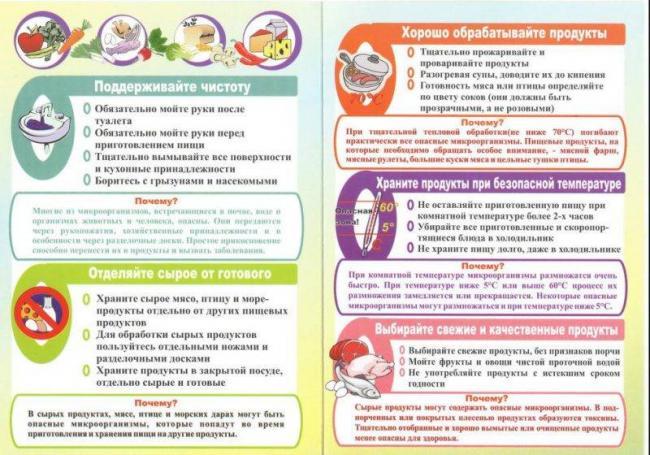 kak-ne-zarazitsya-800x560.jpg