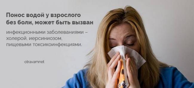 prichiny_ponosa-1.jpg