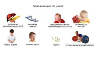 prichiny-pankreatita-u-detej-1-1-320x192.jpg
