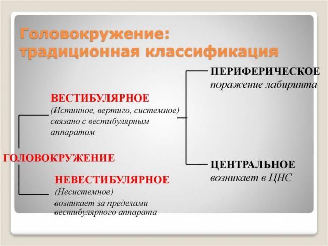 kruzhitsya-golova-i-podtashnivaet-prichiny-19.jpg