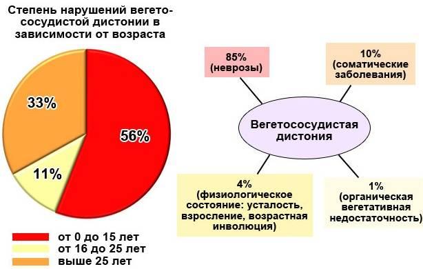 rezkoe-golovokruzhenie-prichiny-4.jpg