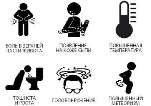 Simptomy-pankreatita.jpg