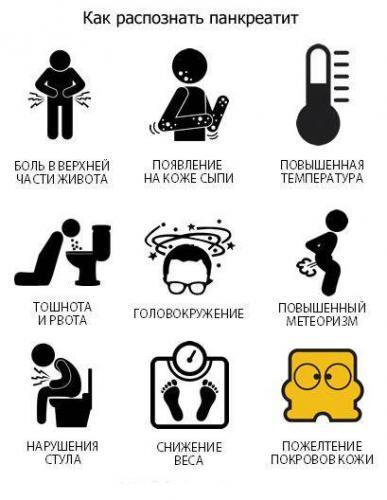 Simptomyi-pankreatita.jpg