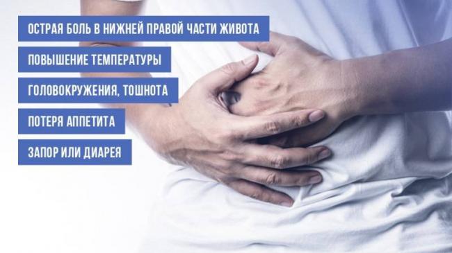 Osnovnye-priznaki-appenditsita-u-muzhchin-6.jpg